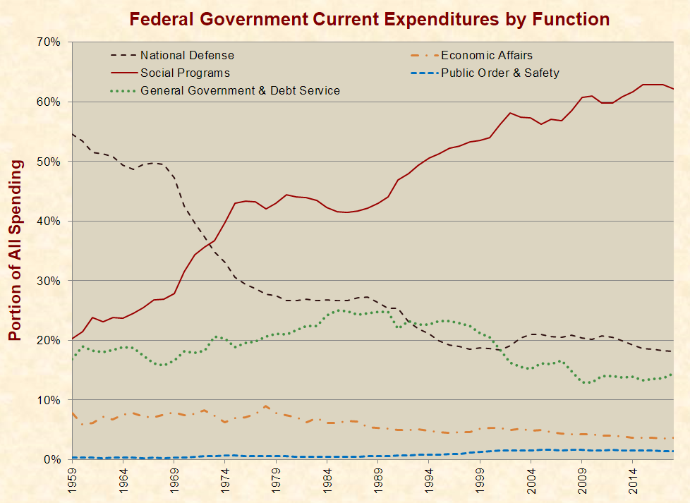 expenditures_function-full.png
