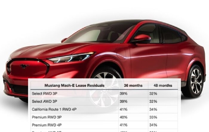 2021 Mach-E Lease Residuals and Terms Revealed